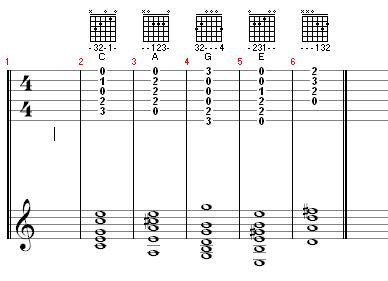 Guitar guitar chords notation : Guitar : guitar tablature notation Guitar Tablature plus Guitar ...